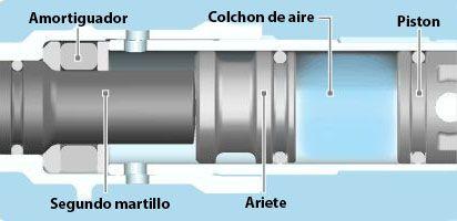 Martillo Combinado DH40MC vibracion
