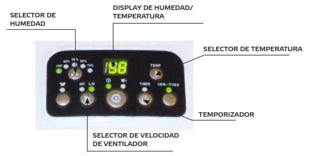 Deshumidificador Master DH 720 panel control
