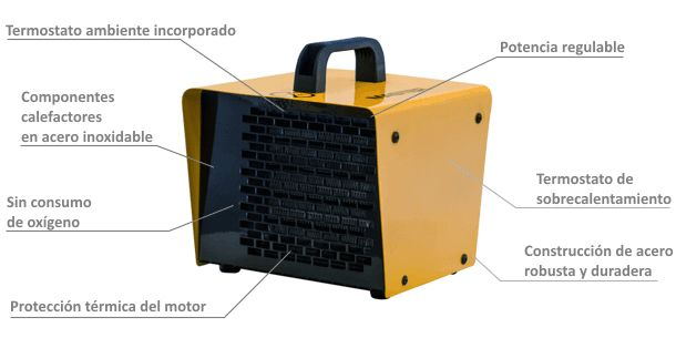 Calentador Eléctrico de Aire Portátil B-2PTC características