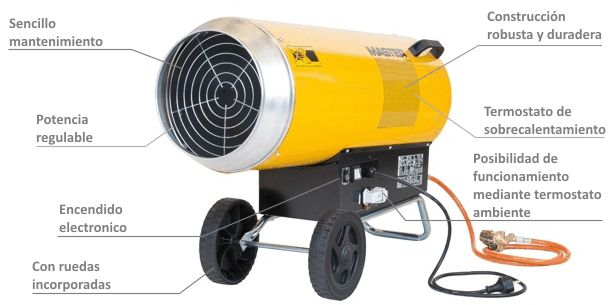 Calentador Portátil a Gas BLP-103ET caracteristicas