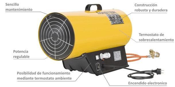 Calentador Portátil a Gas BLP-33ET caracteristicas