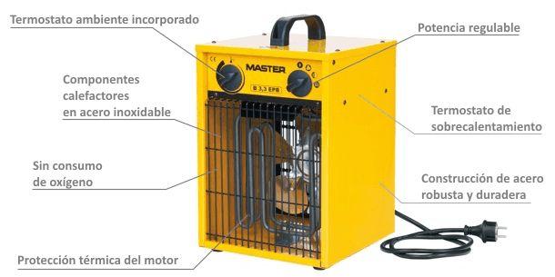 Calentador Eléctrico de Aire Portátil B-3,3 características