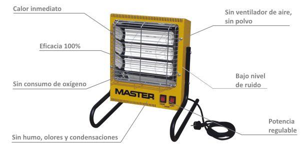 Calentador Eléctrico por Infrarrojos Portátil TS-3A CARACTERÍSTICAS