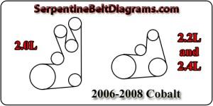 20062008 Cobalt Belt Diagram