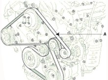 Hyundai Azera Drive Belt Diagram