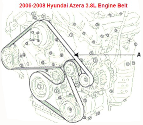 2006-2008-Hyundai-Azera-3.8L-engine-serpentine-drive-belt