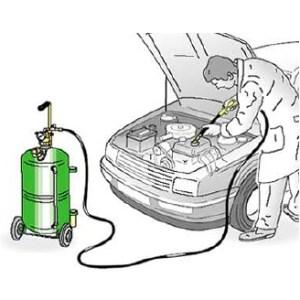 Bombas para lubricantes