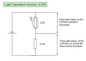 Notes on Direct Current for Cambridge A level and UTME