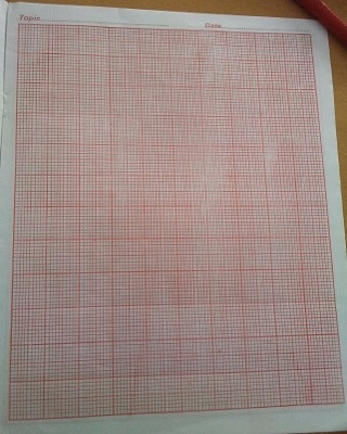 how to plot graph