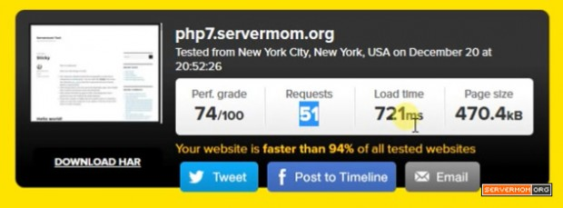 pingdom php7 speed test