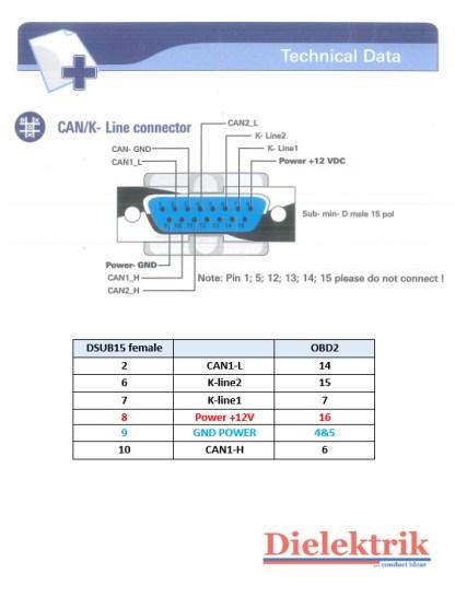 Basic+ xs Connection OBD Lara6.0