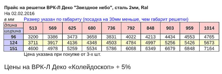 price zv nebo steel ral 02.02
