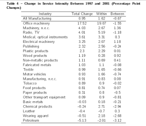 french cos service intensity_1