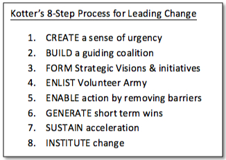 Kotters 8-Step change process