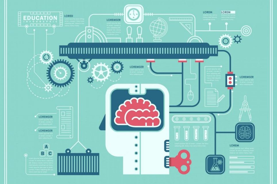 Industrial Internet of Things and Digitization