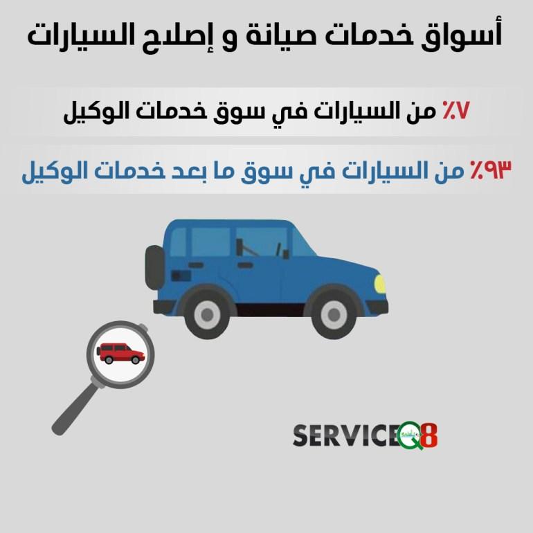 أسواق خدمات صيانة و إصلاح للسيارات
