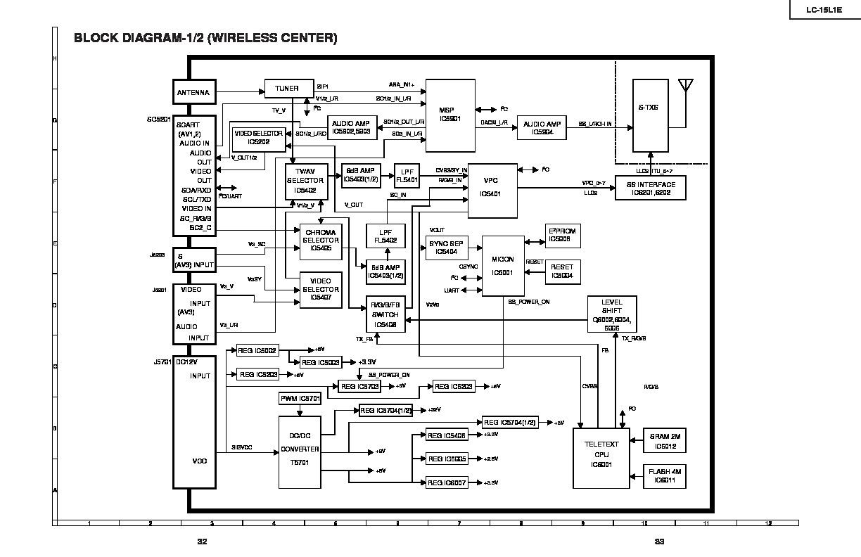 Sharp Lc 15l1e Service Manual