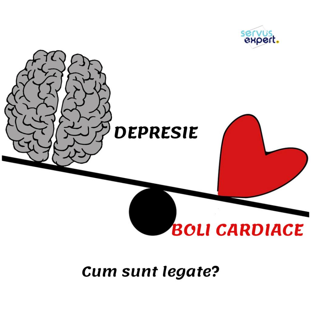 creier, inimă