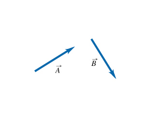 The figure shows two vectors. Vector A is on the left and is directed upwards to the right. Vector B is on the right and is directed downwards to the right.