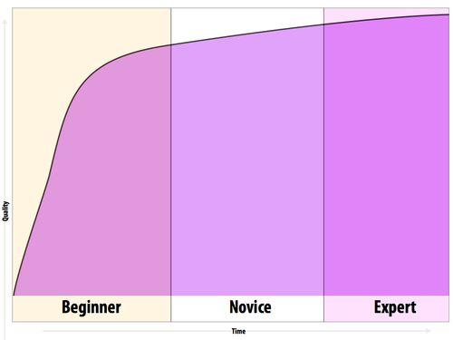 Beginner.001-001