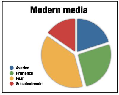 ModernMediaGodin