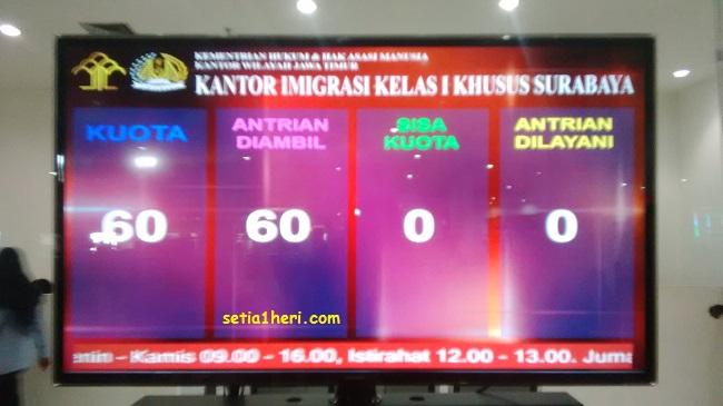 Kuota Antrian di Unit Layanan Paspor Surabaya