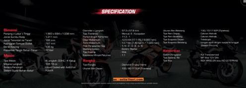 Spesifikasi All New Honda CBR150R facelift tahun 2016