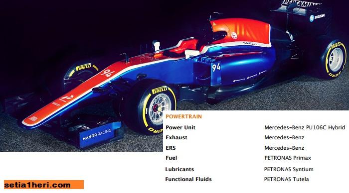 jenis BBM petronas yang ada di Manor Racing MRT05 yang dikemudikan Rio Haryanto