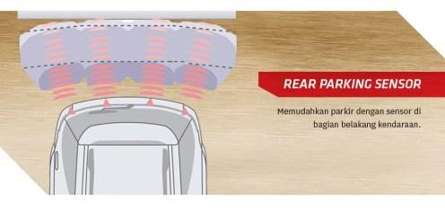 sensor parkir belakang di toyota Calya-Safety_07rev