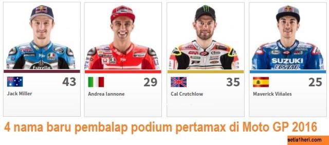 4 nama baru pembalap podium pertamax di Moto GP 2016