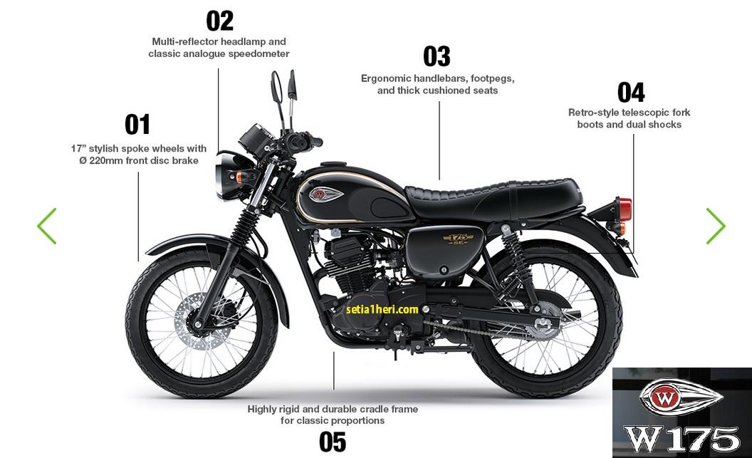 Daftar Motor Kawasaki Cc