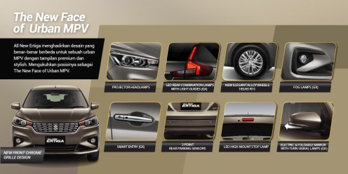 fitur dan pilihan warna All New Suzuki Ertiga tahun 2018