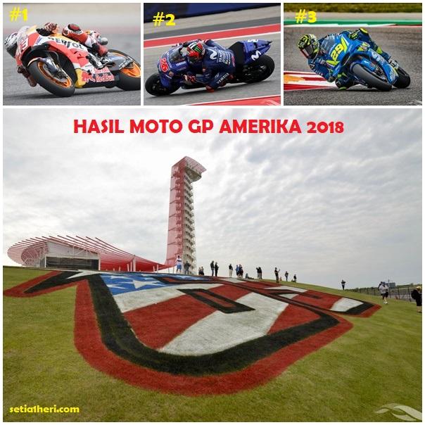 Hasil Moto GP America 2018 : Raja COTA tetap Marquez, disusul Vinales dan Iannone....Mbah Rossi keempat