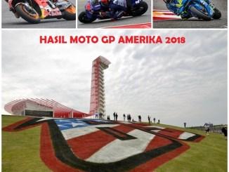 Hasil Moto GP Amerika tahun 2018