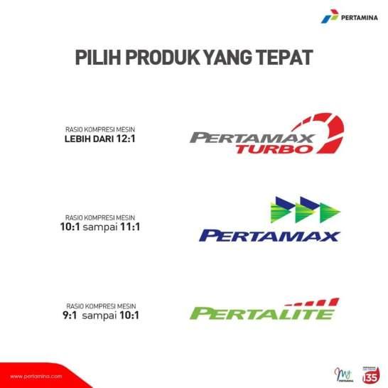 Daftar contoh mobil dan motor yang cocok minum BBM jenis Premium, Pertalite, Pertamax, Pertamax Plus atau Pertamax Turbo brosis...