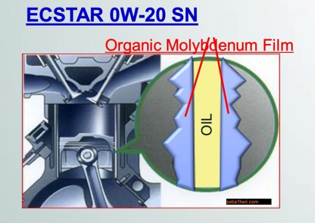 Teknologi Molybdenum pada oli ECSTAR