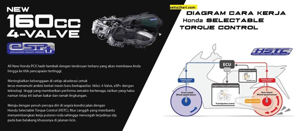 honda pcx 160 cc tahun 2021 4 katup