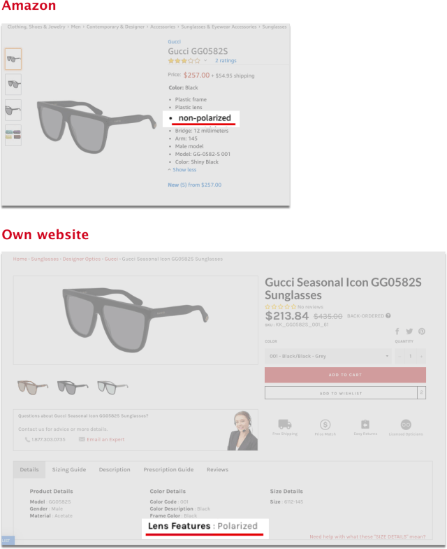 Example of inconsistent product descriptions on storefronts