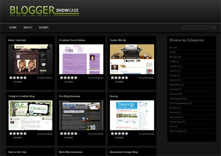 Blogger Showcase