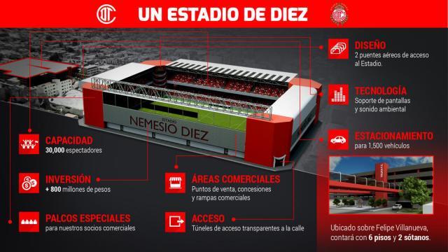 No habrá venta de boletos para el público en el Toluca vs. América