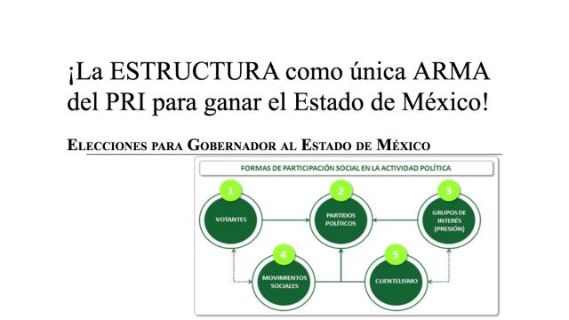 ¡La ESTRUCTURA como única ARMA del PRI para ganar el Estado de México!