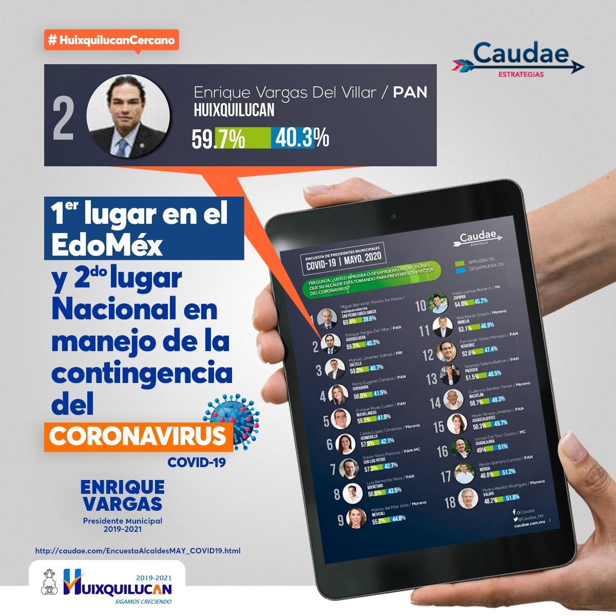 Hixquilucan destaca a nivel nacional en el manejo de la contingencia del coronavirus