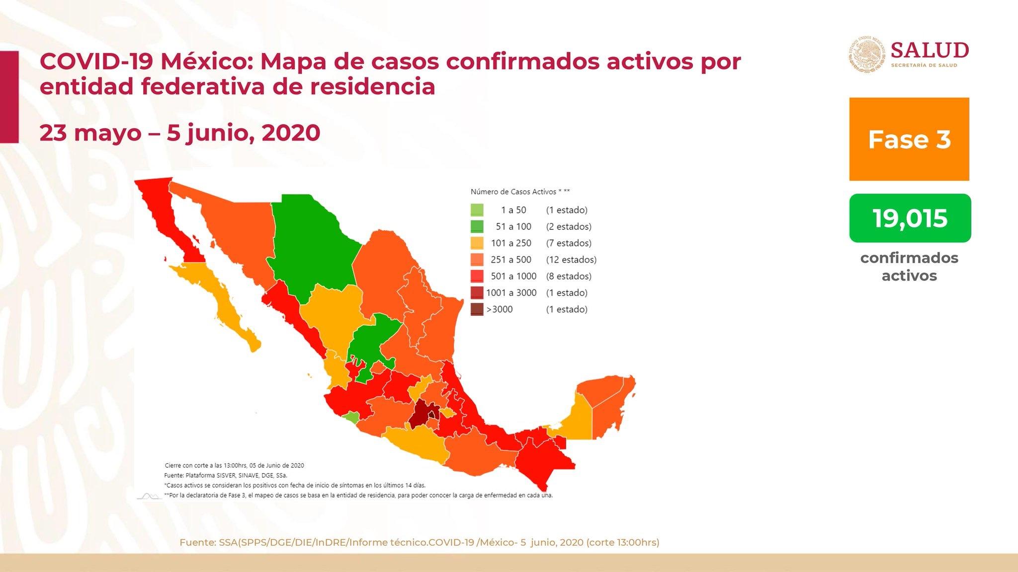 Mexico con más de 23 mil muertes por Coronavirus