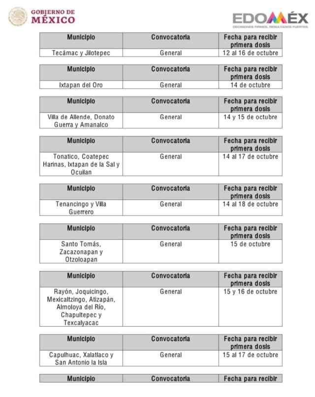 Vacuna de 18 a 29 Edomex