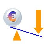 apalancamiento, finanzas, economia, palanca, euros, dolar, arquimides