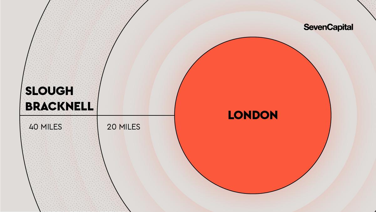 London Leavers 40 miles