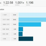 Strava: Pace Distribution for fast 10k in trail running microspikes 21 Feb 2014