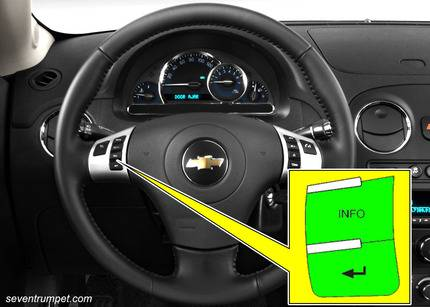 Tire Pressure Sensor TPMS Light reset