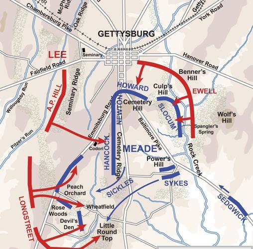 Situación de los ejércitos enfrentados el día 2 de julio