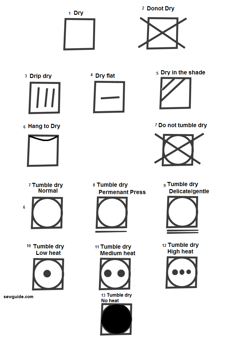 Dry Cleaning Symbols On Clothes